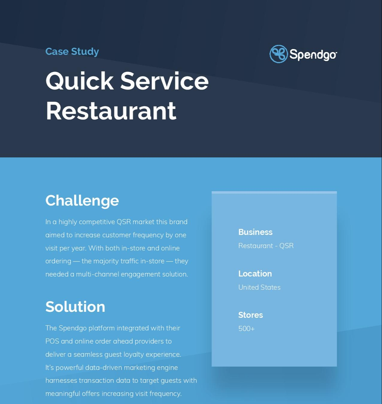 Spendgo's Strategy Improves Customer Visits at Quick Service Restaurants